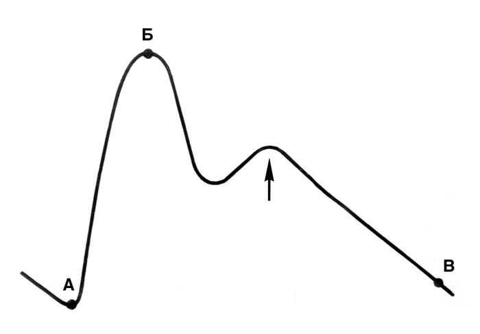 Rozdiel medzi relatívnymi a chronometrickými absolútnymi technikami
